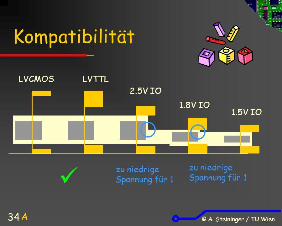 © A. Steininger / TU Wien 34 Kompatibilität LVTTLLVCMOS 2.5V IO 1.8V IO 1.5V IO zu niedrige Spannung für 1 A