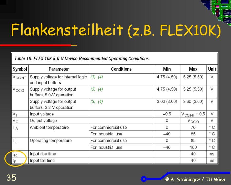 © A. Steininger / TU Wien 35 Flankensteilheit (z.B. FLEX10K)