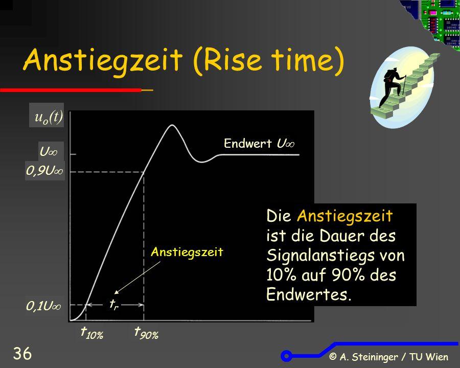 © A. Steininger / TU Wien 36 Anstiegzeit (Rise time) UU u o (t) 0,9U  0,1U  Endwert U  t 10% t 90% trtr Anstiegszeit Die Anstiegszeit ist die Dau