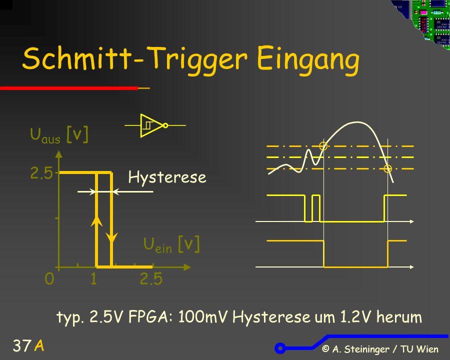 © A. Steininger / TU Wien 37 Schmitt-Trigger Eingang typ.