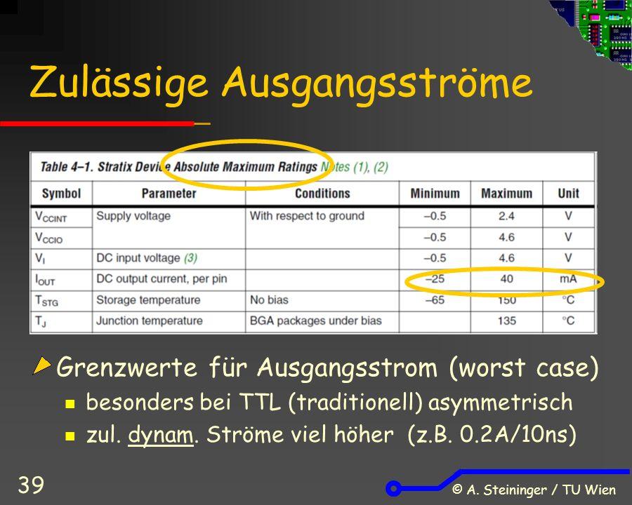 © A. Steininger / TU Wien 39 Zulässige Ausgangsströme Grenzwerte für Ausgangsstrom (worst case) besonders bei TTL (traditionell) asymmetrisch zul. dyn