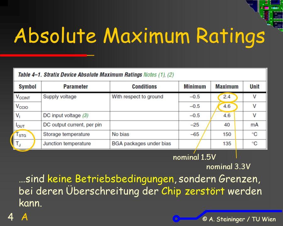 © A. Steininger / TU Wien 4 Absolute Maximum Ratings …sind keine Betriebsbedingungen, sondern Grenzen, bei deren Überschreitung der Chip zerstört werd