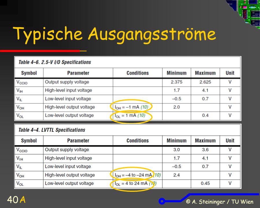 © A. Steininger / TU Wien 40 Typische Ausgangsströme A