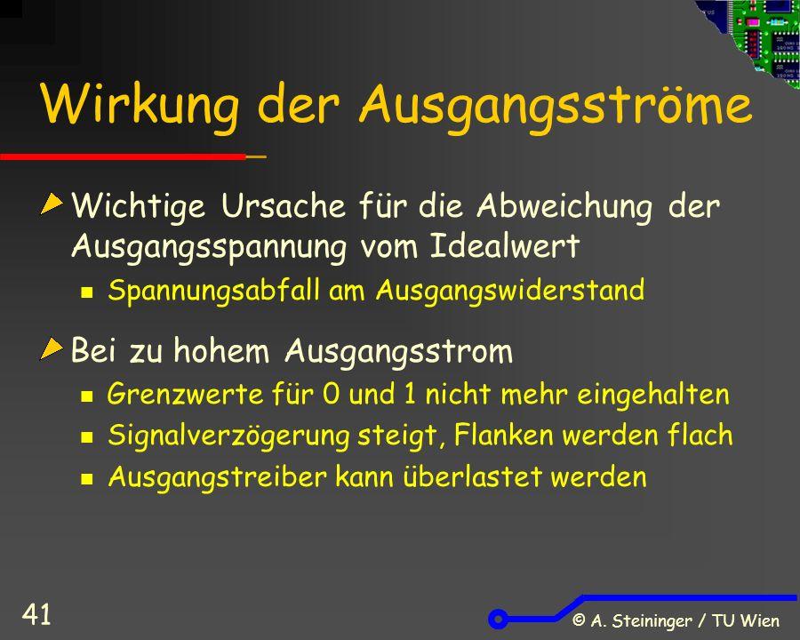 © A. Steininger / TU Wien 41 Wirkung der Ausgangsströme Wichtige Ursache für die Abweichung der Ausgangsspannung vom Idealwert Spannungsabfall am Ausg