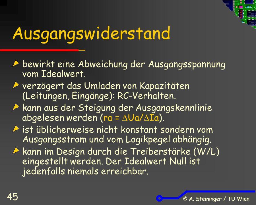 © A. Steininger / TU Wien 45 Ausgangswiderstand bewirkt eine Abweichung der Ausgangsspannung vom Idealwert. verzögert das Umladen von Kapazitäten (Lei