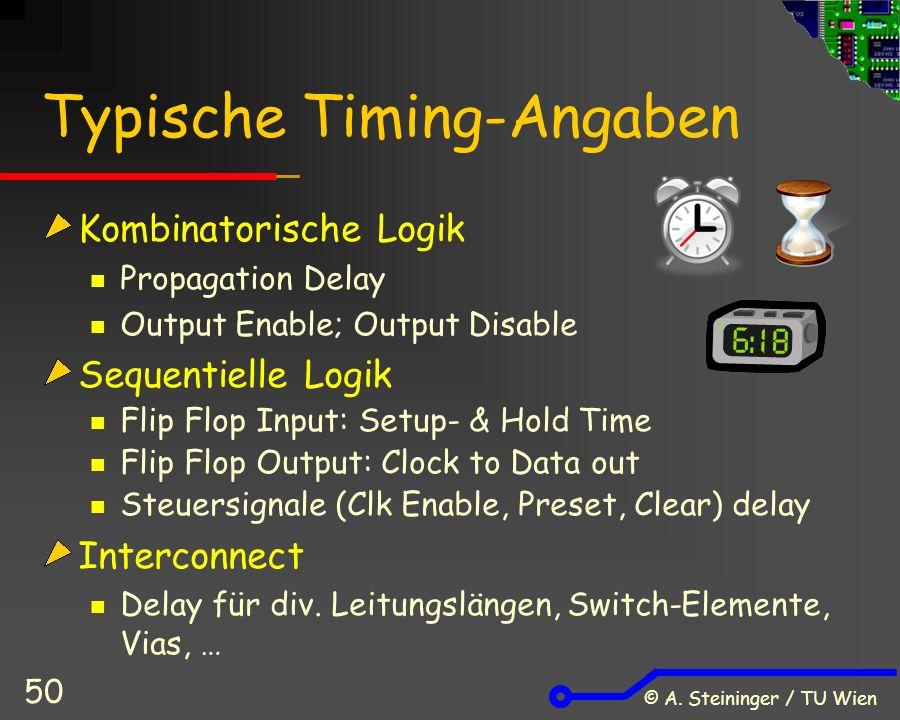 © A. Steininger / TU Wien 50 Typische Timing-Angaben Kombinatorische Logik Propagation Delay Output Enable; Output Disable Sequentielle Logik Flip Flo
