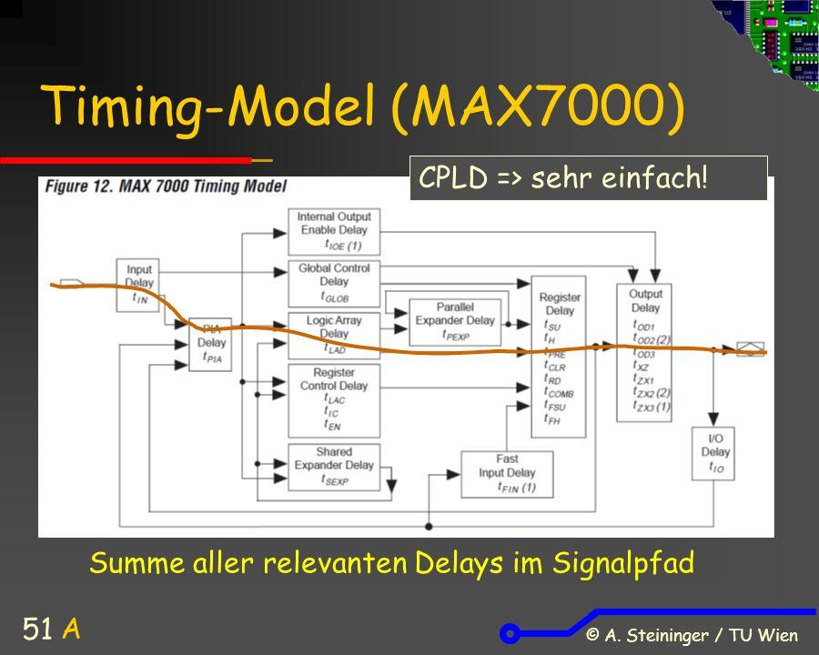 © A. Steininger / TU Wien 51 Timing-Model (MAX7000) Summe aller relevanten Delays im Signalpfad A CPLD => sehr einfach!