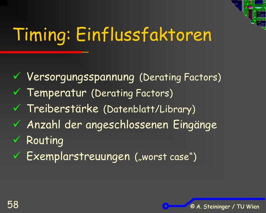 © A. Steininger / TU Wien 58 Timing: Einflussfaktoren Versorgungsspannung (Derating Factors) Temperatur (Derating Factors) Treiberstärke (Datenblatt/L