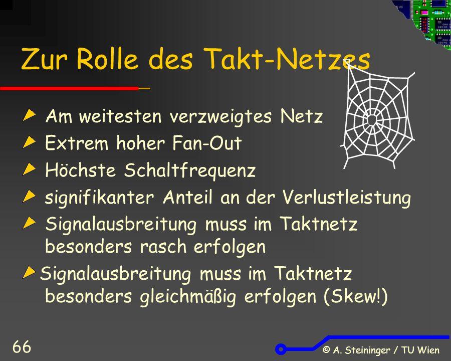 © A. Steininger / TU Wien 66 Zur Rolle des Takt-Netzes Am weitesten verzweigtes Netz Extrem hoher Fan-Out Höchste Schaltfrequenz signifikanter Anteil