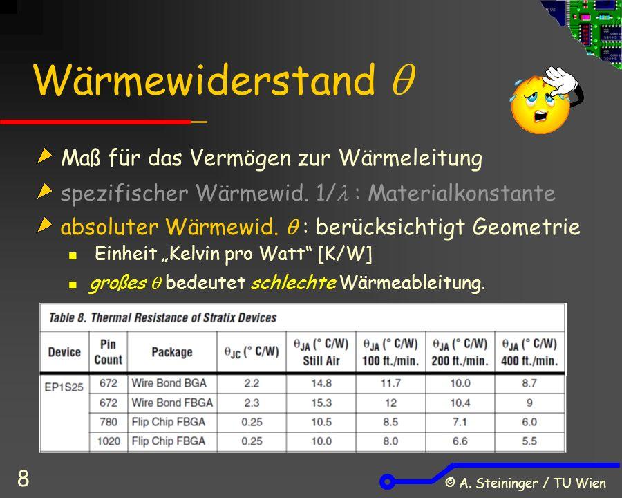 © A. Steininger / TU Wien 8 Wärmewiderstand  Maß für das Vermögen zur Wärmeleitung spezifischer Wärmewid. 1/  : Materialkonstante absoluter Wärmewid