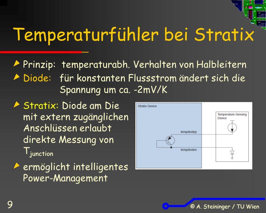 © A. Steininger / TU Wien 9 Temperaturfühler bei Stratix Prinzip: temperaturabh.