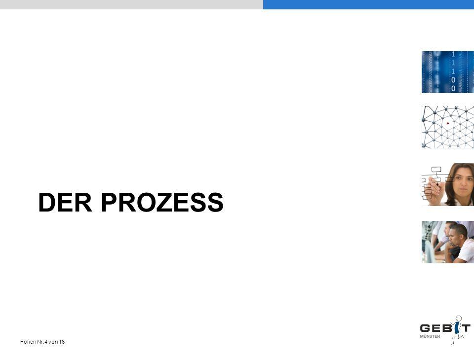 Der Prozess  Workshop 23.05.2012 -Klärung der Veränderungsbedarfe/ Ansatzpunkte, an denen gearbeitet werden soll  Auftakt zur Geschäftsprozessoptimierung 02.10.2012  Geschäftsprozessoptimierung als Prozess 16.11.2012 – 14.05.2013 -Zwei Leitungsworkshops -Fünf Arbeitsgruppenworkshops -Drei Steuerungsgruppen -Präsentation der Ergebnisse/des Arbeitshandbuches  Ergebnis: Arbeitshandbuch 1.