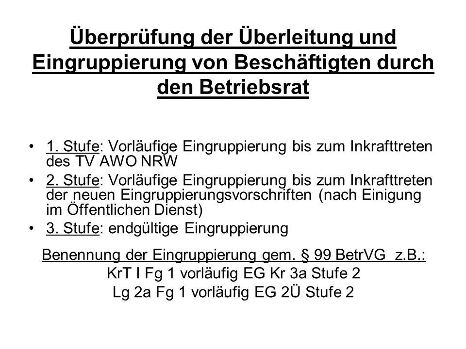 Überprüfung der Überleitung und Eingruppierung von Beschäftigten durch den Betriebsrat 1.