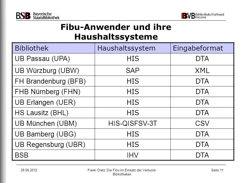 28.06.2012Frank Dietz: Die Fibu im Einsatz der Verbund- Bibliotheken Seite 11 Fibu-Anwender und ihre Haushaltssysteme BibliothekHaushaltssystemEingabeformat UB Passau (UPA) HISDTA UB Würzburg (UBW) SAP XML FH Brandenburg (BFB) HISDTA FHB Nürnberg (FHN) HISDTA UB Erlangen (UER) HISDTA HS Lausitz (BHL) HISDTA UB München (UBM) HIS-QISFSV-3TCSV UB Bamberg (UBG) HISDTA UB Regensburg (UBR) HISDTA BSBIHV DTA