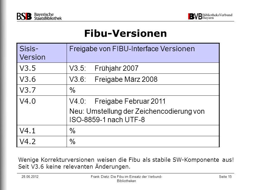 28.06.2012Frank Dietz: Die Fibu im Einsatz der Verbund- Bibliotheken Seite 15 Fibu-Versionen Sisis- Version Freigabe von FIBU-Interface Versionen V3.5 V3.5:Frühjahr 2007 V3.6 V3.6:Freigabe März 2008 V3.7 % V4.0 V4.0:Freigabe Februar 2011 Neu: Umstellung der Zeichencodierung von ISO-8859-1 nach UTF-8 V4.1 % V4.2 % Wenige Korrekturversionen weisen die Fibu als stabile SW-Komponente aus.