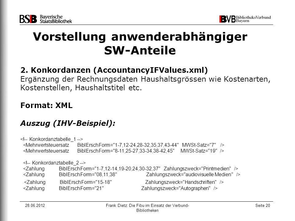 28.06.2012Frank Dietz: Die Fibu im Einsatz der Verbund- Bibliotheken Seite 20 Vorstellung anwenderabhängiger SW-Anteile 2. Konkordanzen (AccountancyIF