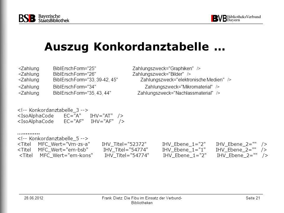 28.06.2012Frank Dietz: Die Fibu im Einsatz der Verbund- Bibliotheken Seite 21 Auszug Konkordanztabelle...