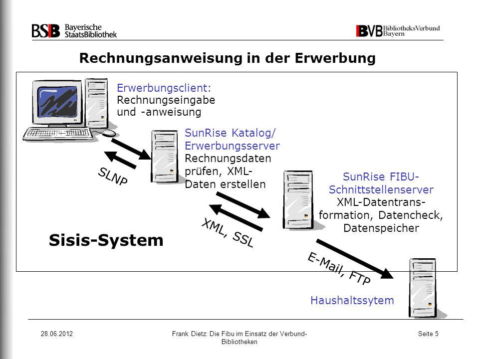 28.06.2012Frank Dietz: Die Fibu im Einsatz der Verbund- Bibliotheken Seite 5 XML, SSL SLNP Erwerbungsclient: Rechnungseingabe und -anweisung SunRise K