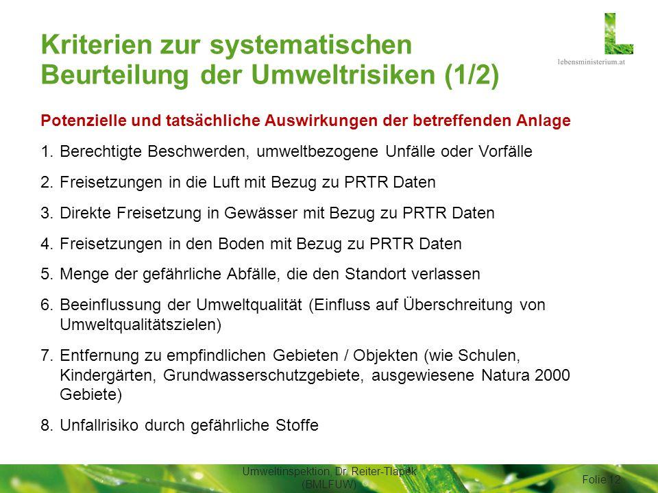 Kriterien zur systematischen Beurteilung der Umweltrisiken (1/2) Potenzielle und tatsächliche Auswirkungen der betreffenden Anlage 1.Berechtigte Besch