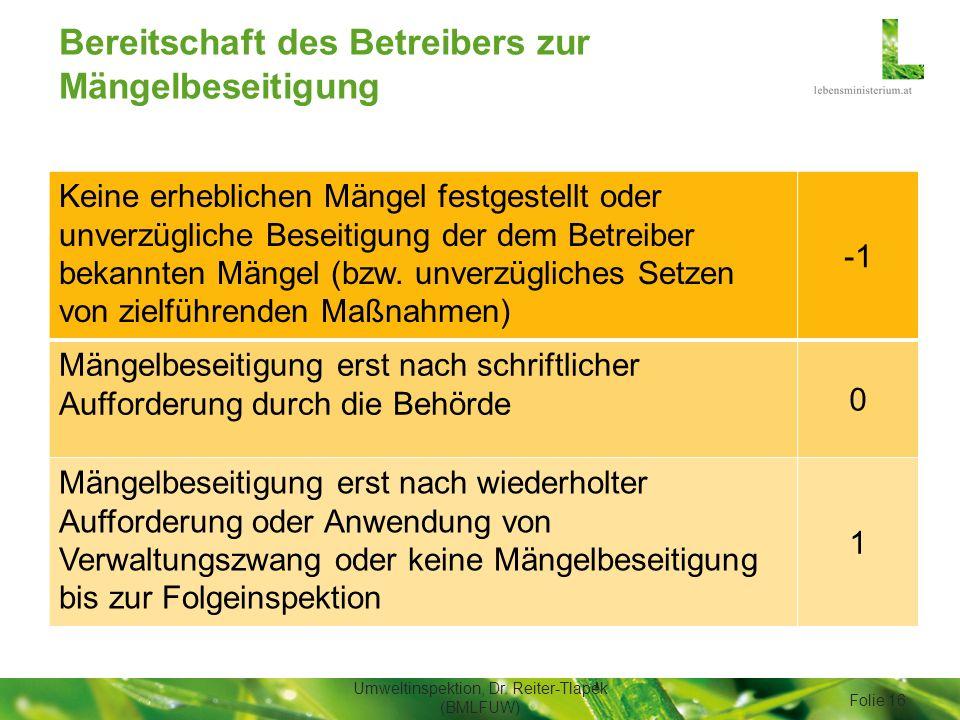 Bereitschaft des Betreibers zur Mängelbeseitigung Umweltinspektion, Dr. Reiter-Tlapek (BMLFUW) Folie 16 Keine erheblichen Mängel festgestellt oder unv