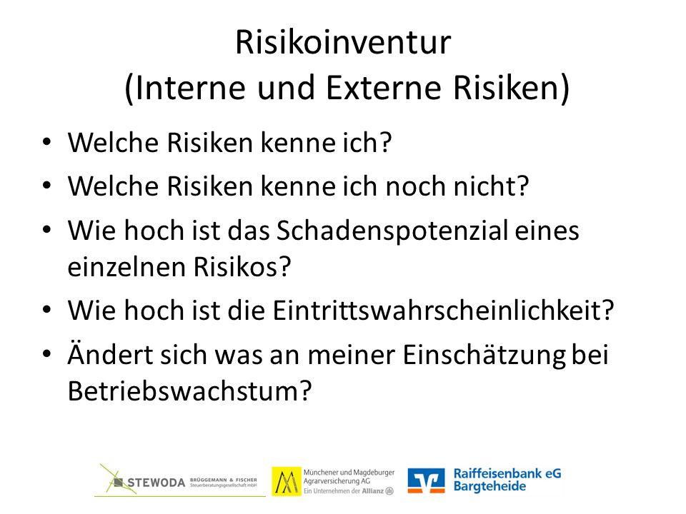 Risikoinventur (Interne und Externe Risiken) Welche Risiken kenne ich.