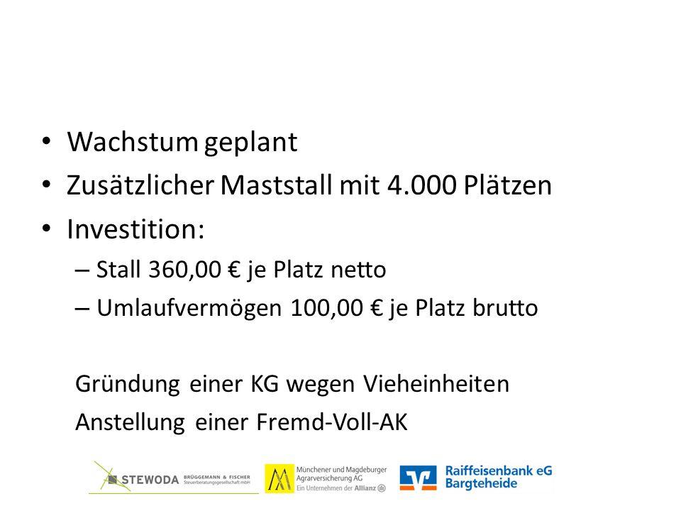Wachstum geplant Zusätzlicher Maststall mit 4.000 Plätzen Investition: – Stall 360,00 € je Platz netto – Umlaufvermögen 100,00 € je Platz brutto Gründung einer KG wegen Vieheinheiten Anstellung einer Fremd-Voll-AK