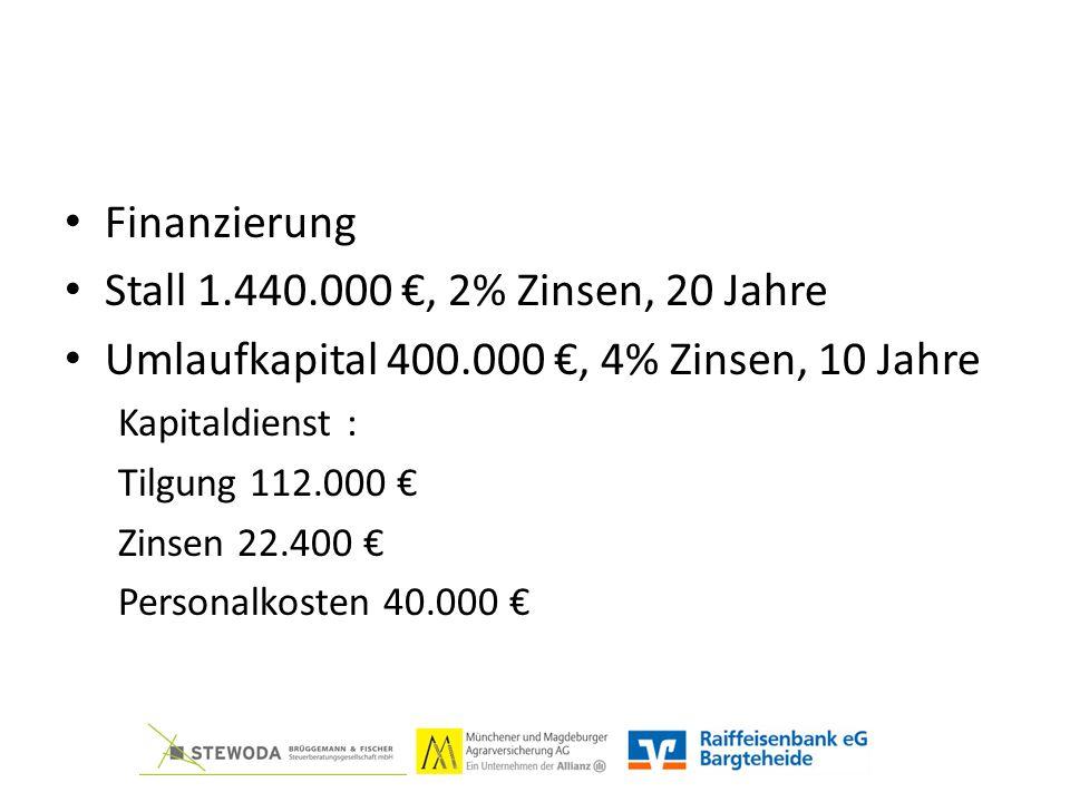 Finanzierung Stall 1.440.000 €, 2% Zinsen, 20 Jahre Umlaufkapital 400.000 €, 4% Zinsen, 10 Jahre Kapitaldienst : Tilgung 112.000 € Zinsen 22.400 € Personalkosten 40.000 €