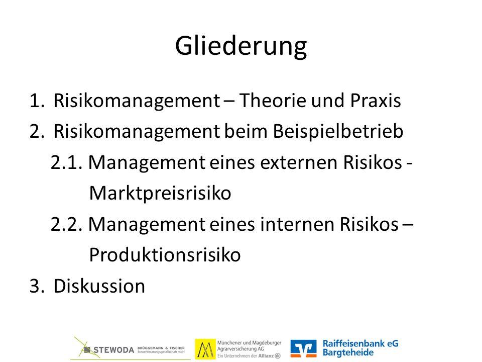 Gliederung 1.Risikomanagement – Theorie und Praxis 2.Risikomanagement beim Beispielbetrieb 2.1.