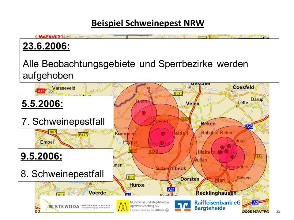 Beispiel Schweinepest NRW 5.5.2006: 7. Schweinepestfall 9.5.2006: 8.