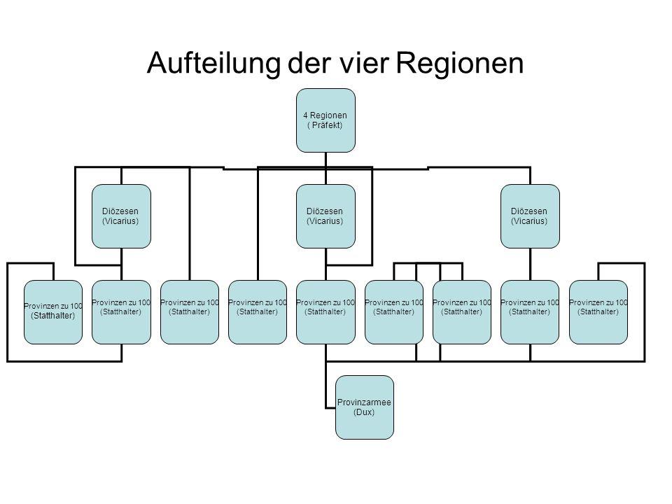 Aufteilung der vier Regionen 4 Regionen ( Präfekt) Diözesen (Vicarius) Diözesen (Vicarius) Diözesen (Vicarius) Provinzen zu 100 (Statthalter) Provinze