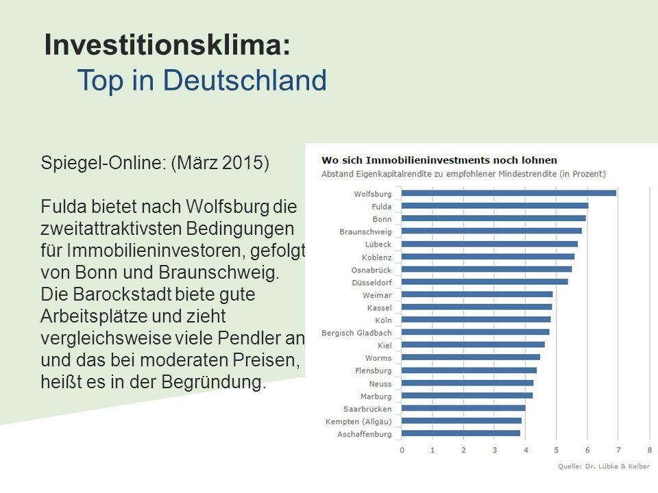 Spiegel-Online: (März 2015) Fulda bietet nach Wolfsburg die zweitattraktivsten Bedingungen für Immobilieninvestoren, gefolgt von Bonn und Braunschweig.