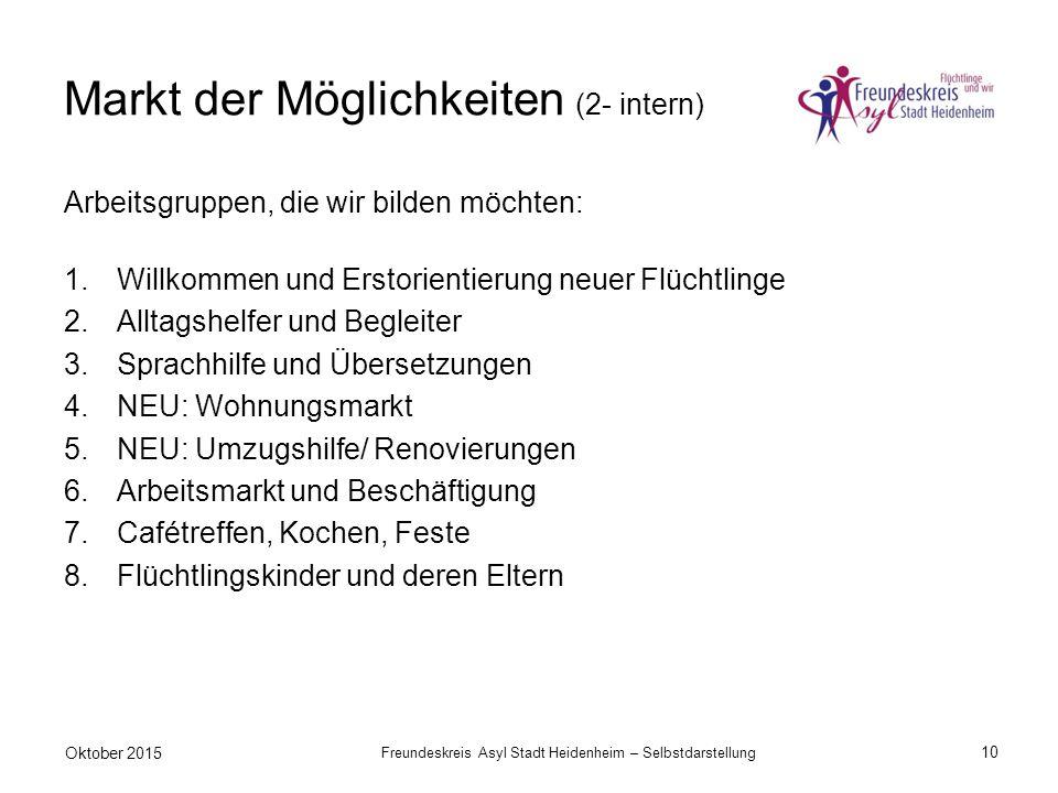 Markt der Möglichkeiten (2- intern) Arbeitsgruppen, die wir bilden möchten: 1.Willkommen und Erstorientierung neuer Flüchtlinge 2.Alltagshelfer und Begleiter 3.Sprachhilfe und Übersetzungen 4.NEU: Wohnungsmarkt 5.NEU: Umzugshilfe/ Renovierungen 6.Arbeitsmarkt und Beschäftigung 7.Cafétreffen, Kochen, Feste 8.Flüchtlingskinder und deren Eltern Oktober 2015 Freundeskreis Asyl Stadt Heidenheim – Selbstdarstellung 10