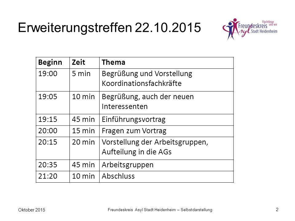 Erweiterungstreffen 22.10.2015 Oktober 2015 Freundeskreis Asyl Stadt Heidenheim – Selbstdarstellung 2 BeginnZeitThema 19:005 minBegrüßung und Vorstellung Koordinationsfachkräfte 19:0510 minBegrüßung, auch der neuen Interessenten 19:1545 minEinführungsvortrag 20:0015 minFragen zum Vortrag 20:1520 minVorstellung der Arbeitsgruppen, Aufteilung in die AGs 20:3545 minArbeitsgruppen 21:2010 minAbschluss
