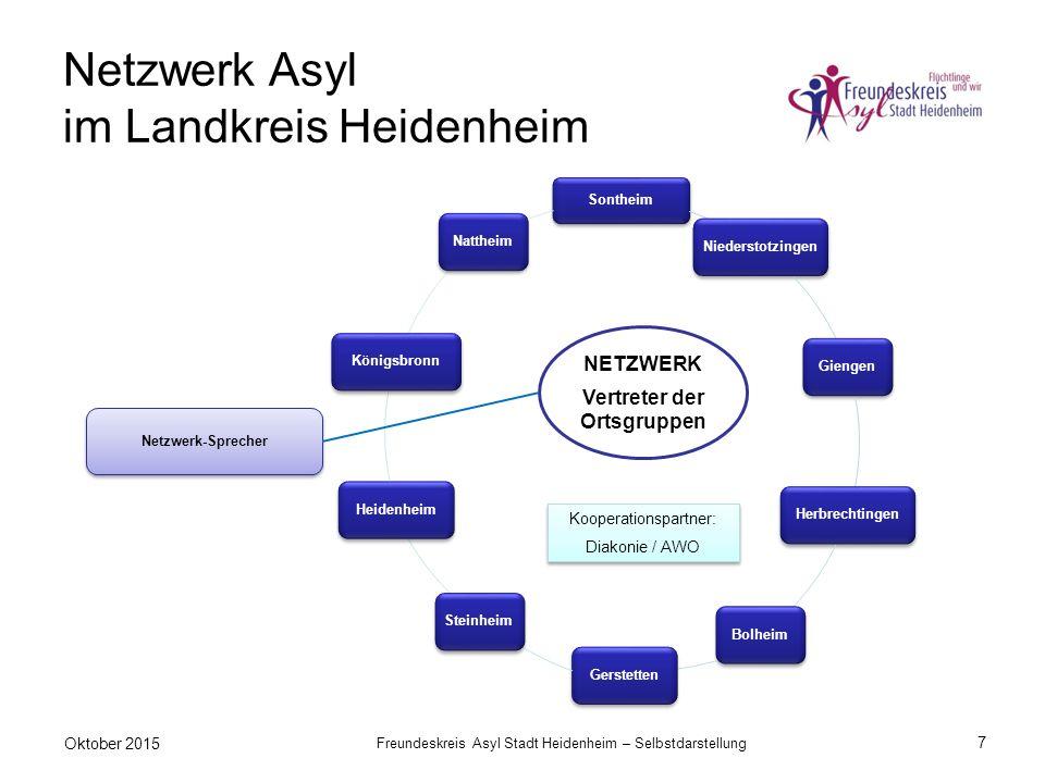 Netzwerk Asyl im Landkreis Heidenheim Oktober 2015 Freundeskreis Asyl Stadt Heidenheim – Selbstdarstellung 7 NETZWERK Vertreter der Ortsgruppen Kooperationspartner: Diakonie / AWO Kooperationspartner: Diakonie / AWO Netzwerk-Sprecher