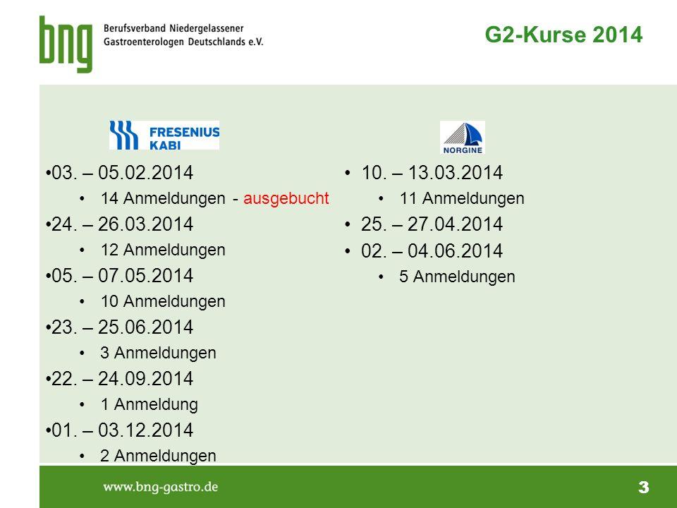 3 G2-Kurse 2014 03. – 05.02.2014 14 Anmeldungen - ausgebucht 24. – 26.03.2014 12 Anmeldungen 05. – 07.05.2014 10 Anmeldungen 23. – 25.06.2014 3 Anmeld