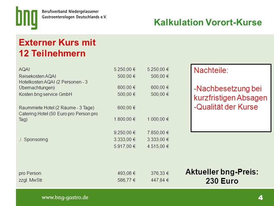 4 Kalkulation Vorort-Kurse Externer Kurs mit 12 Teilnehmern AQAI 5.250,00 € Reisekosten AQAI 500,00 € Hotelkosten AQAI (2 Personen - 3 Übernachtungen)