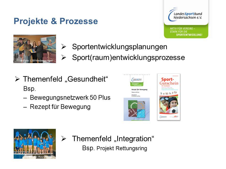 """Projekte & Prozesse  Sportentwicklungsplanungen  Sport(raum)entwicklungsprozesse  Themenfeld """"Gesundheit Bsp."""