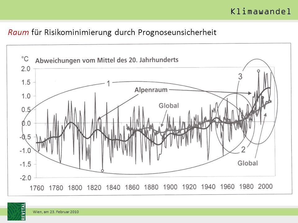 Wien, am 23. Februar 2010 Klimawandel Raum für Risikominimierung durch Prognoseunsicherheit