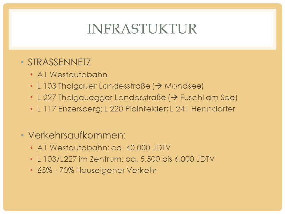 FAIRKEHRTES FEST RÜCKGEWINNUNG DES STRASSENRAUMES