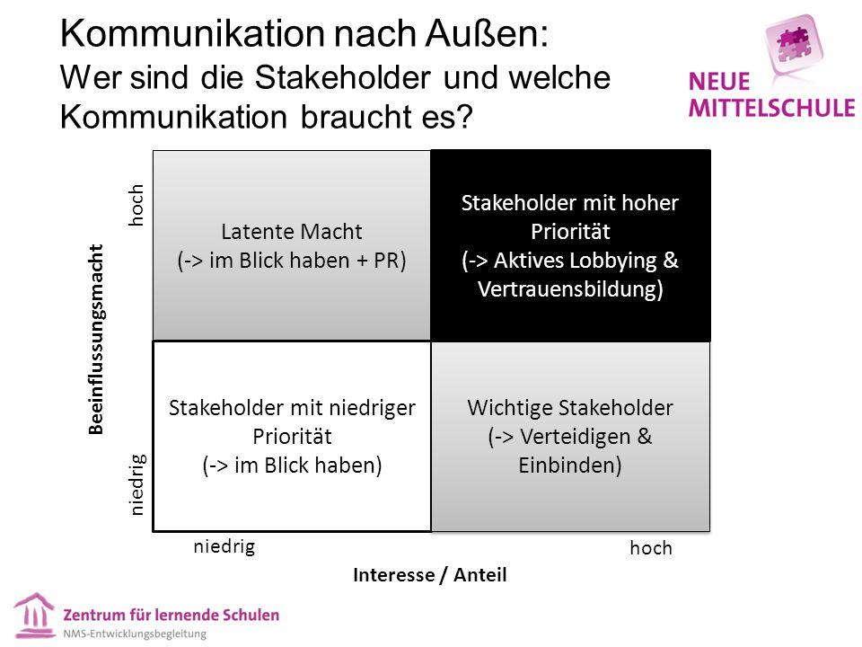 Kommunikation nach Außen: Wer sind die Stakeholder und welche Kommunikation braucht es.