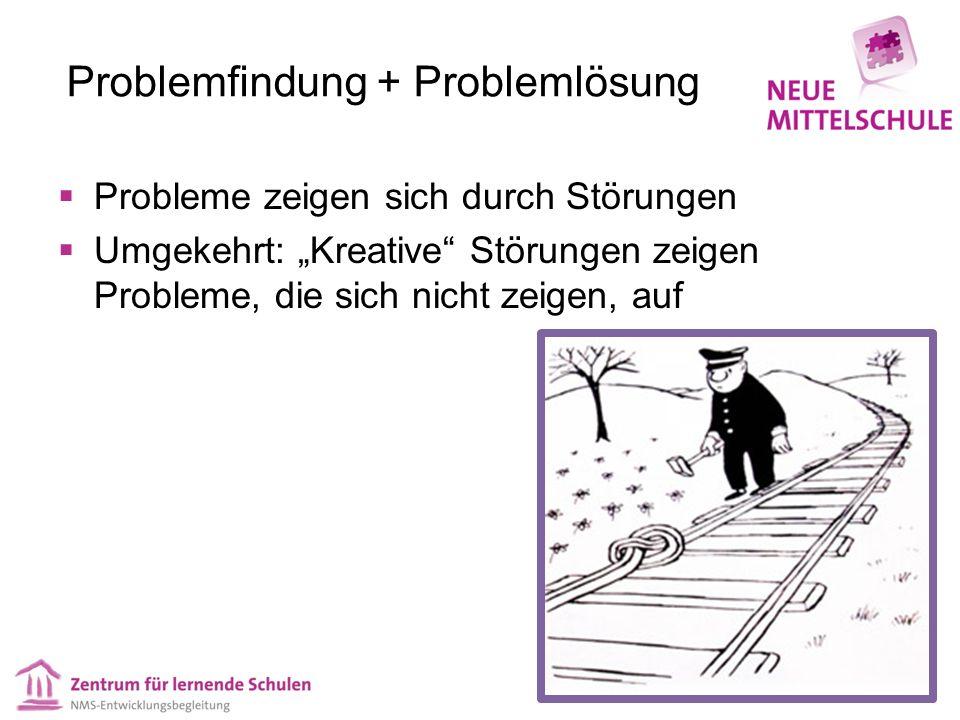 """Problemfindung + Problemlösung  Probleme zeigen sich durch Störungen  Umgekehrt: """"Kreative Störungen zeigen Probleme, die sich nicht zeigen, auf"""