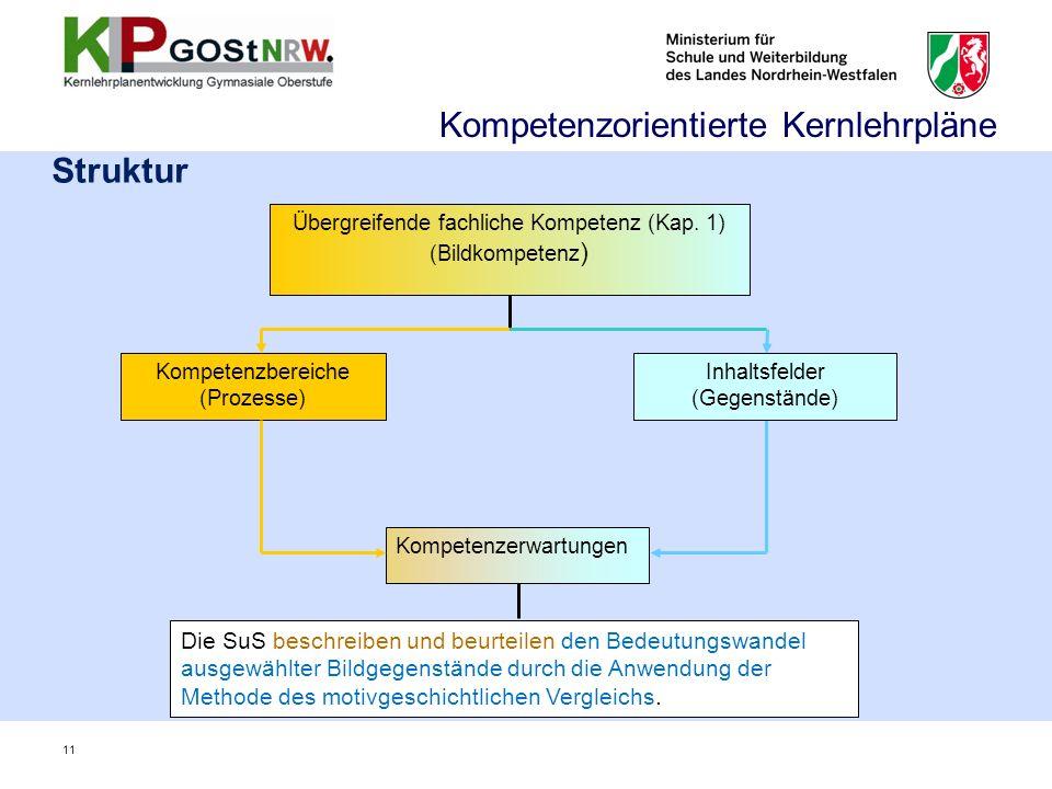 Struktur Kompetenzerwartungen Die SuS beschreiben und beurteilen den Bedeutungswandel ausgewählter Bildgegenstände durch die Anwendung der Methode des motivgeschichtlichen Vergleichs.