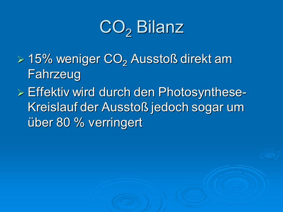 CO 2 Bilanz  15% weniger CO 2 Ausstoß direkt am Fahrzeug  Effektiv wird durch den Photosynthese- Kreislauf der Ausstoß jedoch sogar um über 80 % verringert