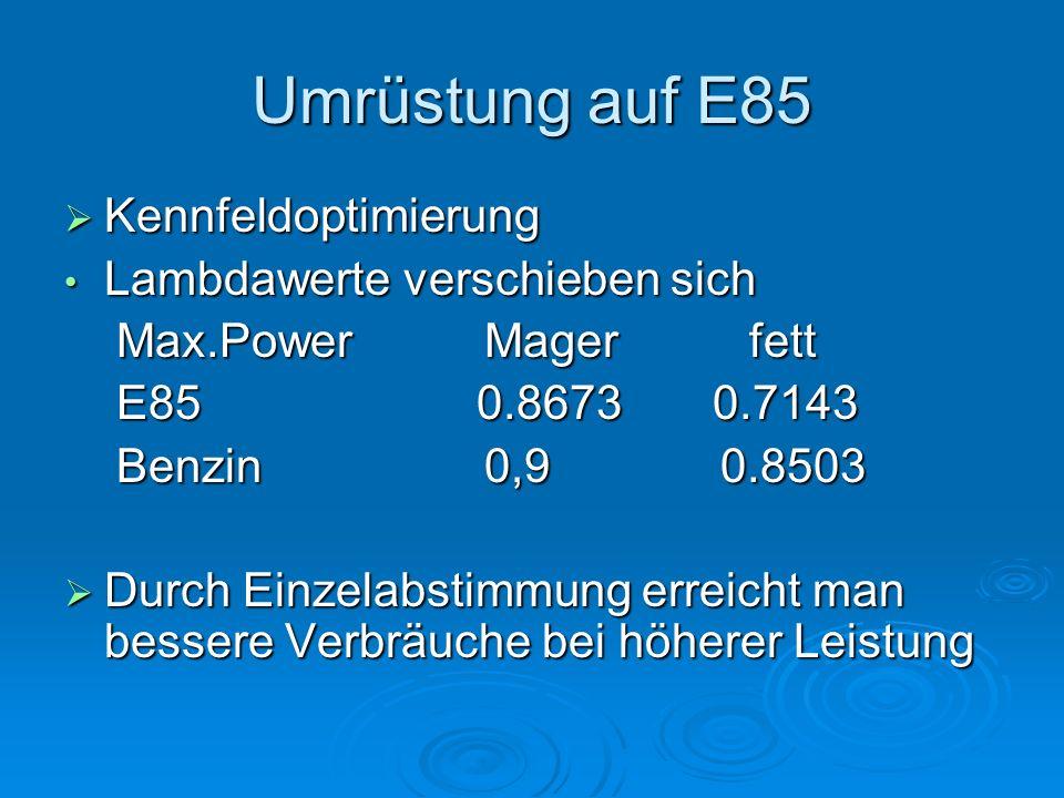 Umrüstung auf E85  Kennfeldoptimierung Lambdawerte verschieben sich Lambdawerte verschieben sich Max.Power Mager fett Max.Power Mager fett E85 0.8673 0.7143 E85 0.8673 0.7143 Benzin 0,9 0.8503 Benzin 0,9 0.8503  Durch Einzelabstimmung erreicht man bessere Verbräuche bei höherer Leistung
