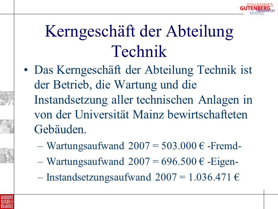 Kerngeschäft der Abteilung Technik Das Kerngeschäft der Abteilung Technik ist der Betrieb, die Wartung und die Instandsetzung aller technischen Anlagen in von der Universität Mainz bewirtschafteten Gebäuden.