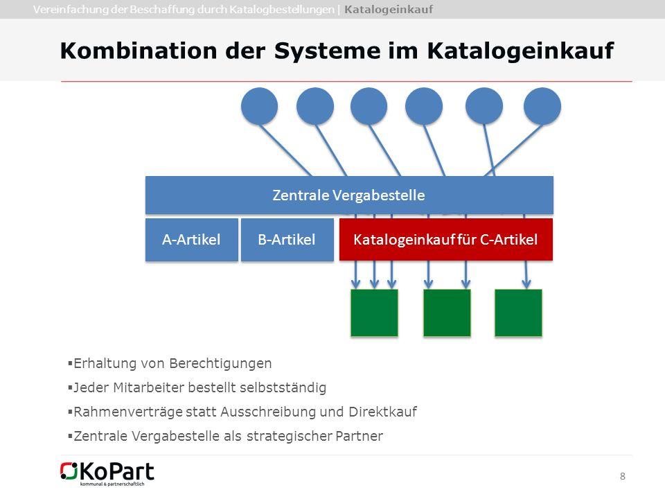 88 Kombination der Systeme im Katalogeinkauf  Erhaltung von Berechtigungen  Jeder Mitarbeiter bestellt selbstständig  Rahmenverträge statt Ausschre