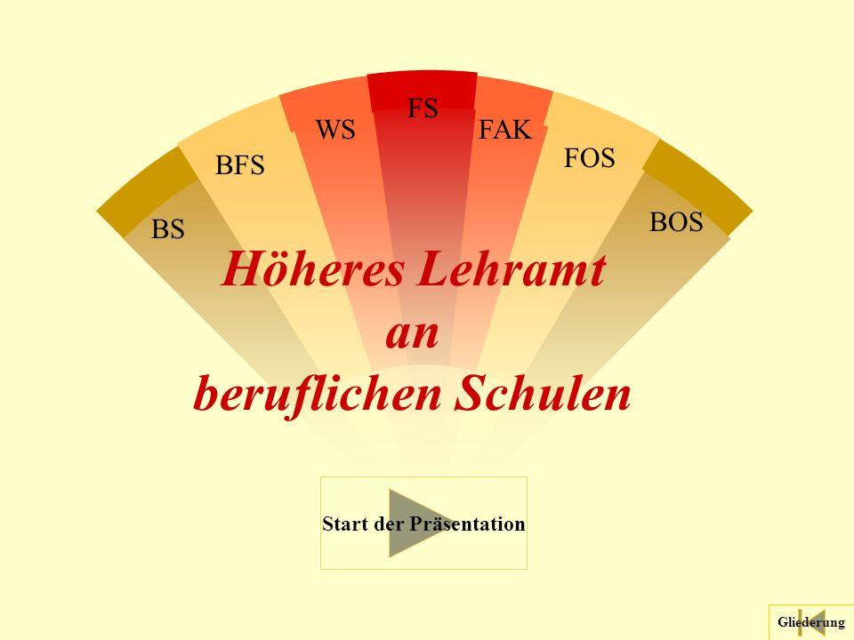 BS BFS WS FS FAK FOS BOS Gliederungzurück 1 Höheres Lehramt an beruflichen Schulen Start der Präsentation