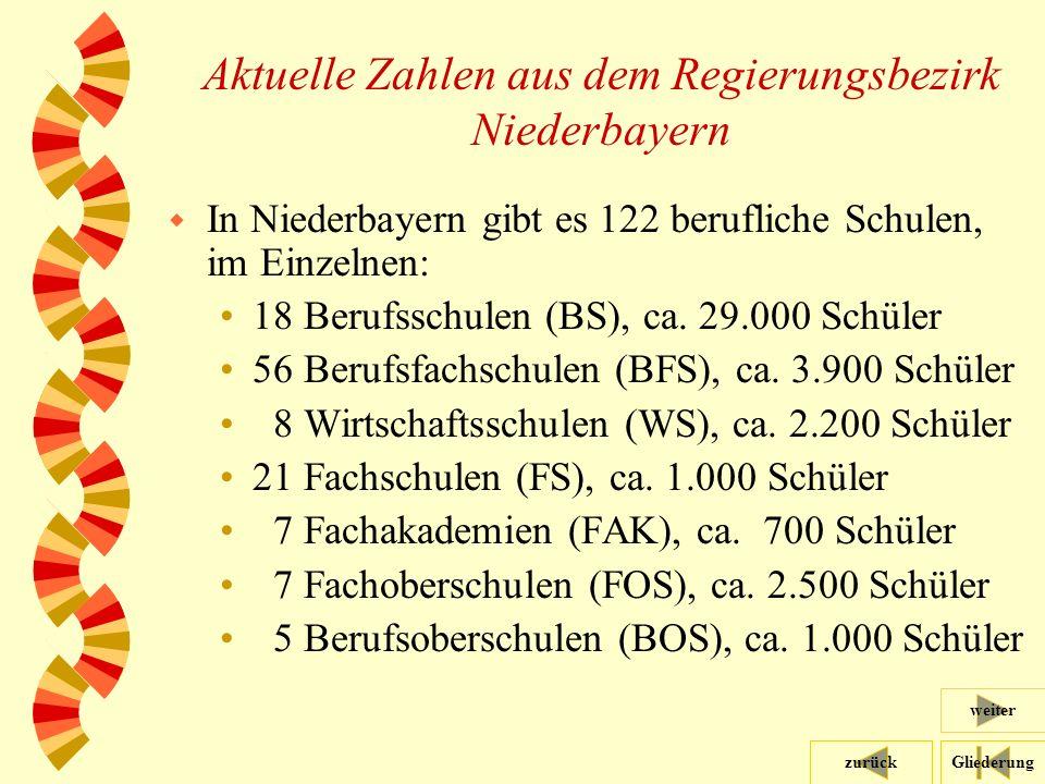Gliederungzurück weiter 11 Aktuelle Zahlen aus dem Regierungsbezirk Niederbayern w In Niederbayern gibt es 122 berufliche Schulen, im Einzelnen: 18 Berufsschulen (BS), ca.