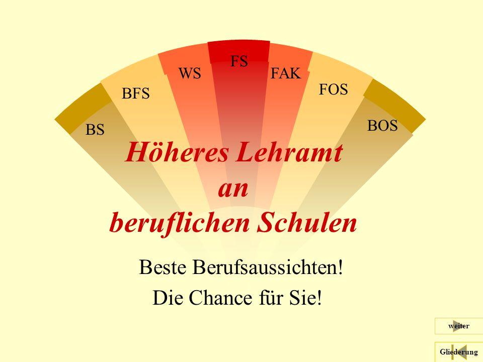 BS BFS WS FS FAK FOS BOS Gliederungzurück 2 Höheres Lehramt an beruflichen Schulen Beste Berufsaussichten.