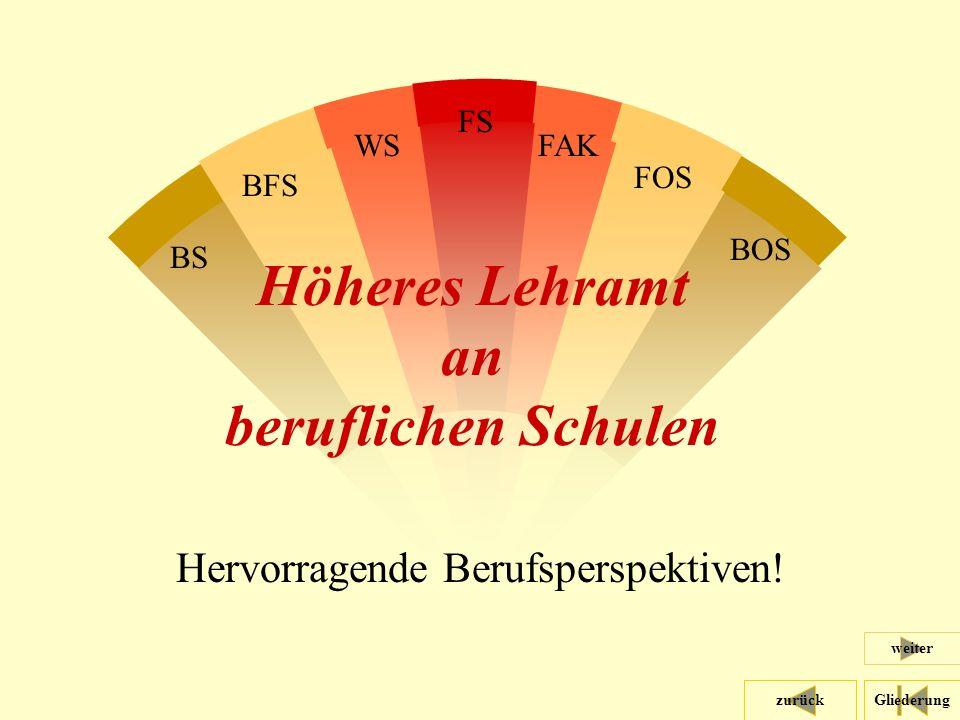 BS BFS WS FS FAK FOS BOS Gliederungzurück 4 Höheres Lehramt an beruflichen Schulen Hervorragende Berufsperspektiven.